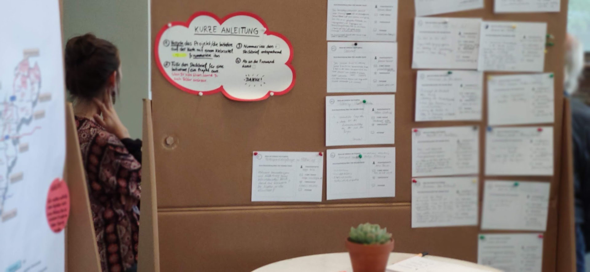 Bild von der Mitmachkonferenz Fläming Aktiv 2020